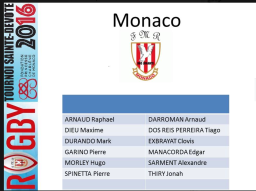 Monaco Rugby team