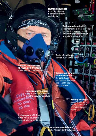 The flying explorer @Solar Impulse RTW Logbook