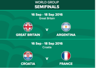 World Group Semifinals, September 16-18, 2016
