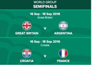 World Group Semifinals, September 16-18, 2016