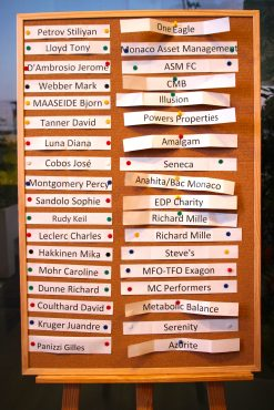 The official Draw at the Yacht Club of Monaco, October 2, 2019 @CelinaLafuentedeLavotha