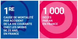 Flyer @Sante Publique France 2020